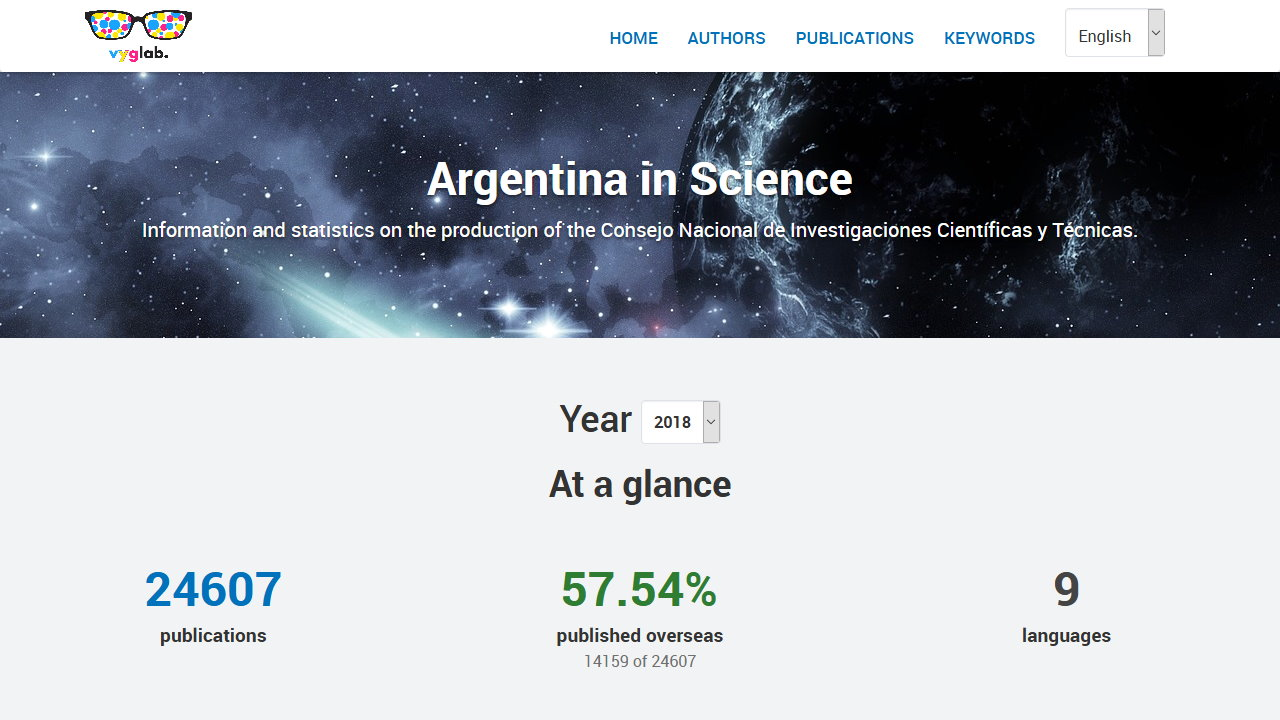 Argentina in Science